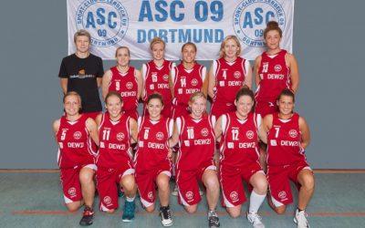Versöhnlicher Saisonabschluss der ASC-Damen