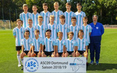 C-Junioren Bezirksliga – ASC übernimmt die Tabellenführung