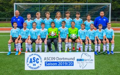 C2-Junioren beenden das Jahr 2019 mit einem 2. Platz in der Halle